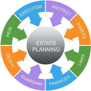 Bigstock-Estate-Planning-Word-Circle-Co-60362105