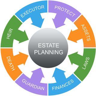 Bigstock-Estate-Planning-Word-Circle-Co-60362105