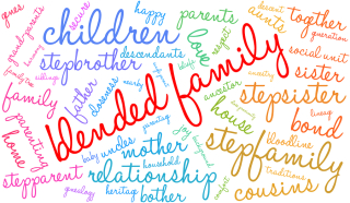 Bigstock-Blended-Family-Word-Cloud-105173693