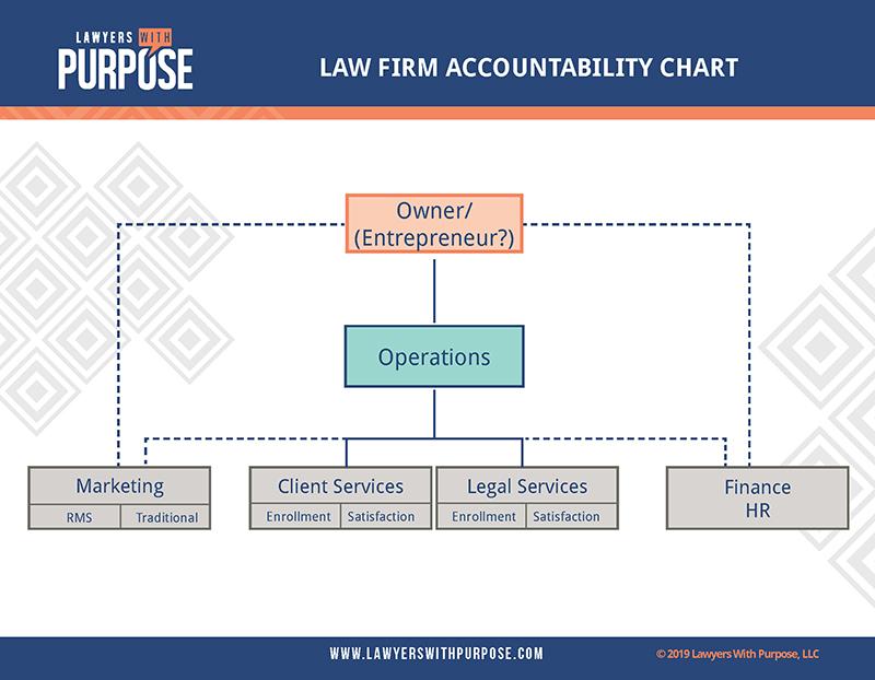 LWP_LawFirmAccountabilityChart